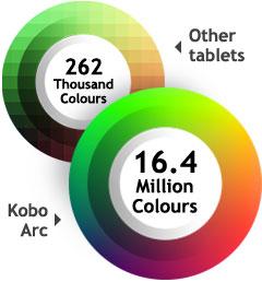 Tablette Kobo by Fnac Arc  Noir Go a w