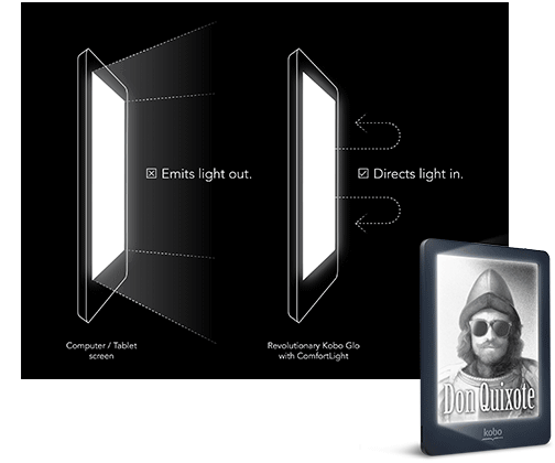 ComfortLight illuminates the page, not your face