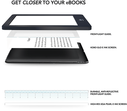 Get Closer to your eBooks - Exploded View